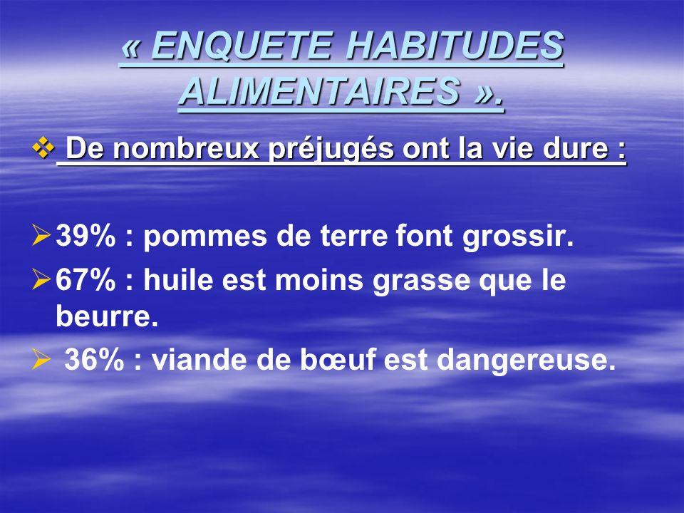 NOTRE CONTRIBUTION.TEST ACHATS a cherché une contribution PRATIQUE!!.