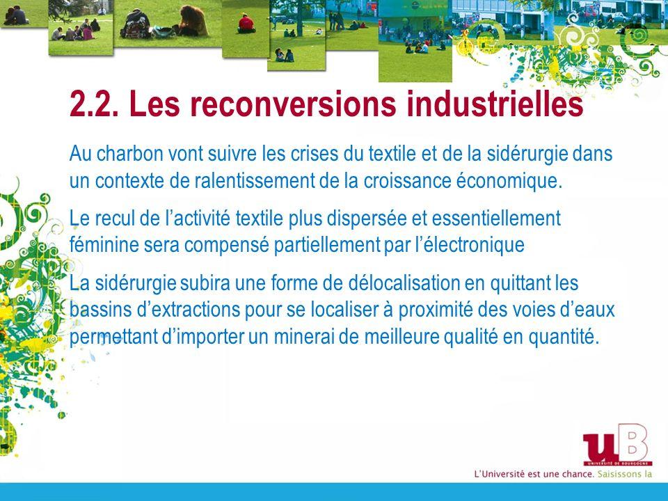 2.2. Les reconversions industrielles Au charbon vont suivre les crises du textile et de la sidérurgie dans un contexte de ralentissement de la croissa