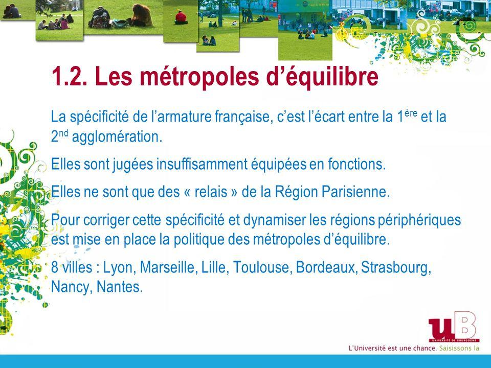 1.2. Les métropoles déquilibre La spécificité de larmature française, cest lécart entre la 1 ère et la 2 nd agglomération. Elles sont jugées insuffisa