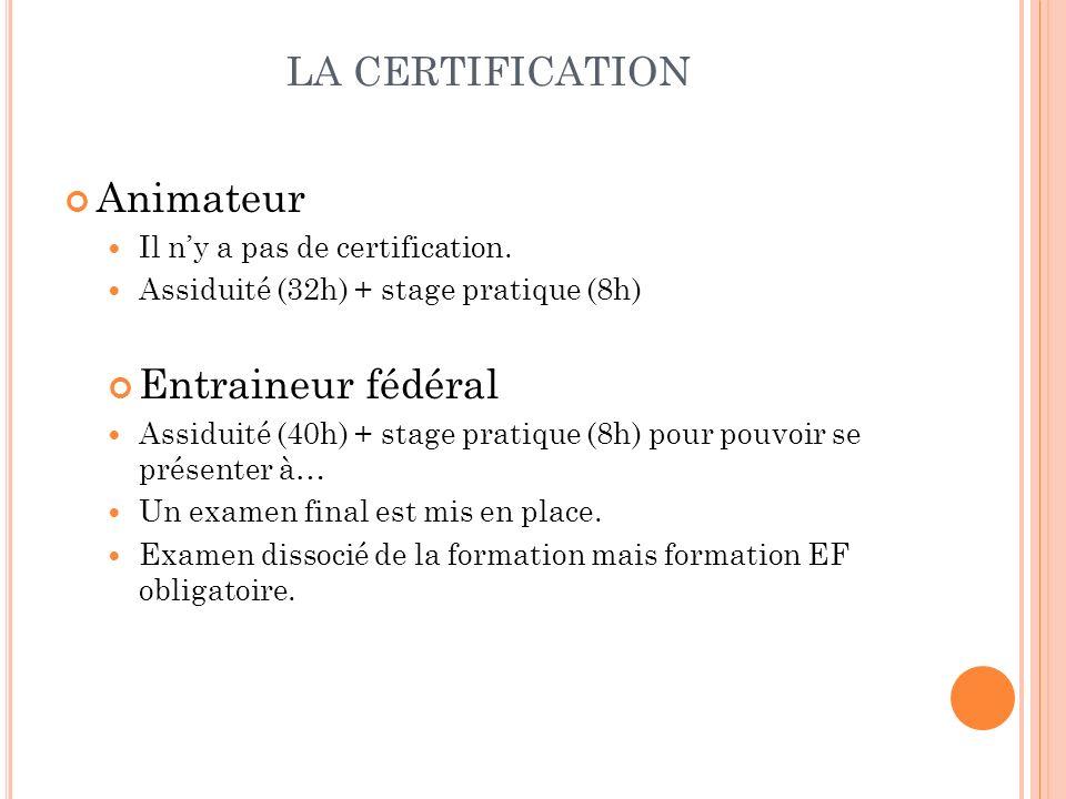 LA CERTIFICATION Animateur Il ny a pas de certification. Assiduité (32h) + stage pratique (8h) Entraineur fédéral Assiduité (40h) + stage pratique (8h