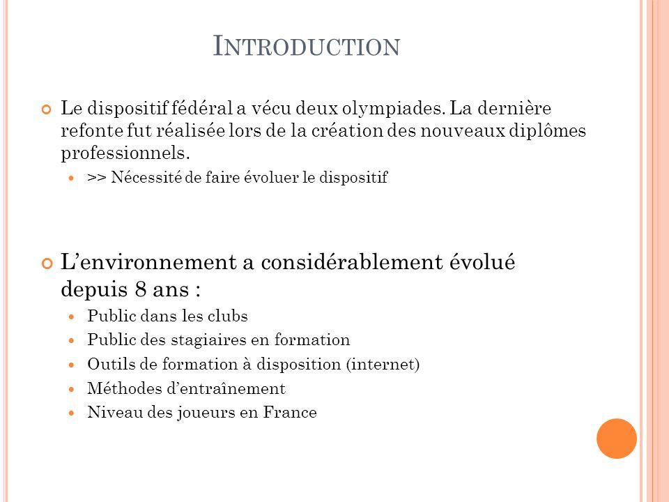 I NTRODUCTION Le dispositif fédéral a vécu deux olympiades. La dernière refonte fut réalisée lors de la création des nouveaux diplômes professionnels.