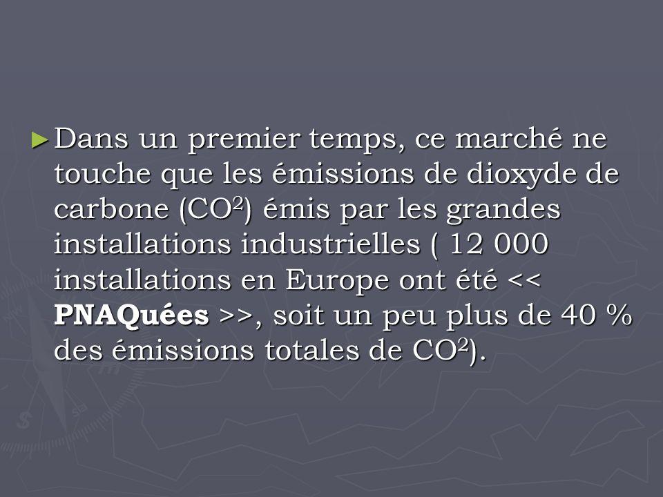 Dans un premier temps, ce marché ne touche que les émissions de dioxyde de carbone (CO 2 ) émis par les grandes installations industrielles ( 12 000 installations en Europe ont été >, soit un peu plus de 40 % des émissions totales de CO 2 ).