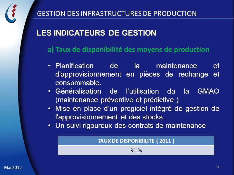 Mai 2012 GESTION DES INFRASTRUCTURES DE PRODUCTION a) Taux de disponibilité des moyens de production 10 Planification de la maintenance et dapprovisio