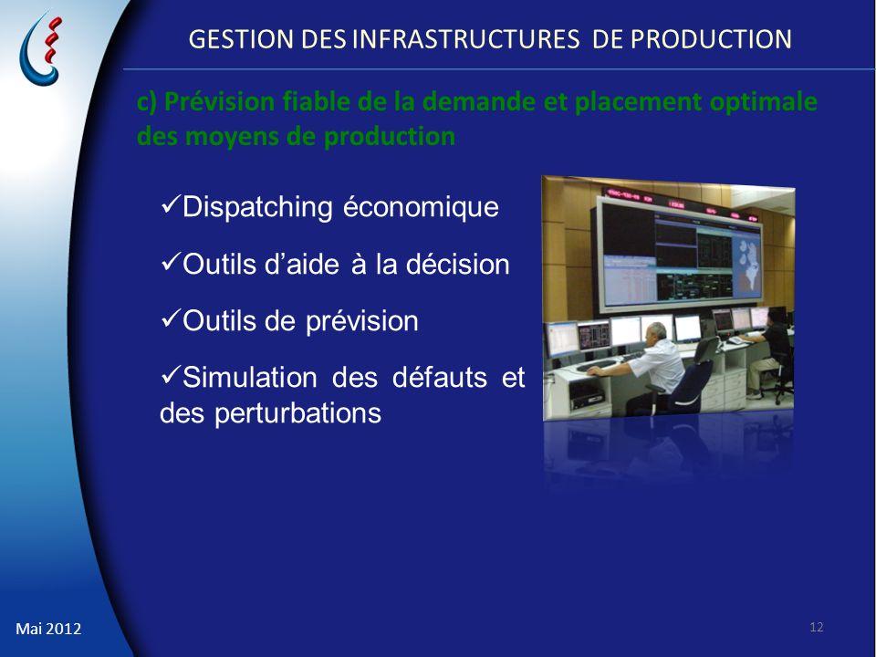Mai 2012 GESTION DES INFRASTRUCTURES DE PRODUCTION c) Prévision fiable de la demande et placement optimale des moyens de production 12 Dispatching éco