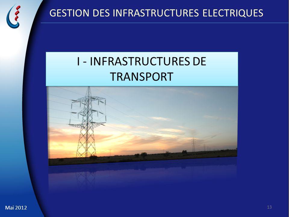 Mai 2012 GESTION DES INFRASTRUCTURES ELECTRIQUES 13 I - INFRASTRUCTURES DE TRANSPORT