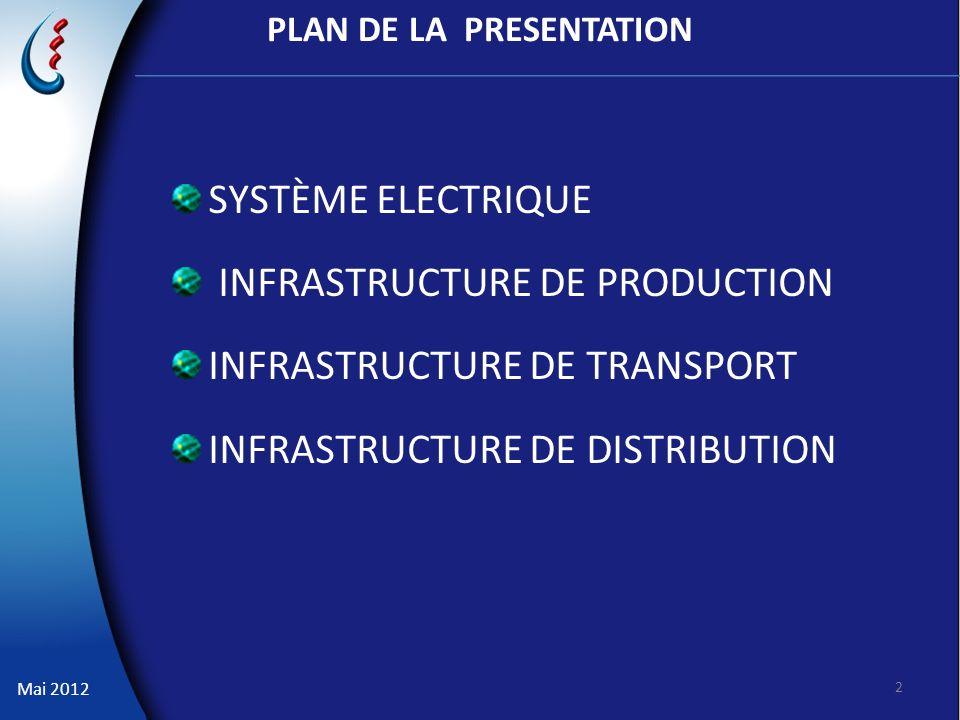 Mai 2012 PLAN DE LA PRESENTATION SYSTÈME ELECTRIQUE INFRASTRUCTURE DE PRODUCTION INFRASTRUCTURE DE TRANSPORT INFRASTRUCTURE DE DISTRIBUTION 2
