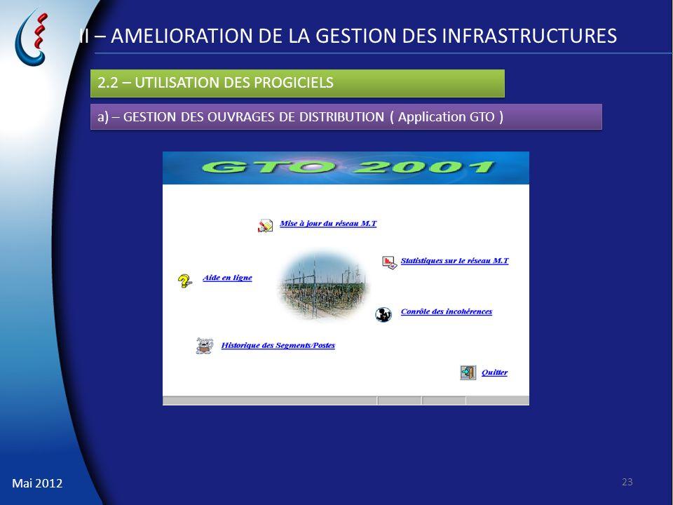Mai 2012 II – AMELIORATION DE LA GESTION DES INFRASTRUCTURES 23 2.2 – UTILISATION DES PROGICIELS a) – GESTION DES OUVRAGES DE DISTRIBUTION ( Applicati