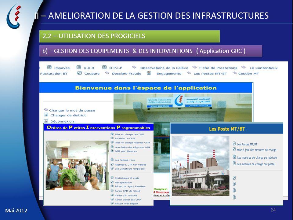Mai 2012 II – AMELIORATION DE LA GESTION DES INFRASTRUCTURES 24 2.2 – UTILISATION DES PROGICIELS b) – GESTION DES EQUIPEMENTS & DES INTERVENTIONS ( Ap