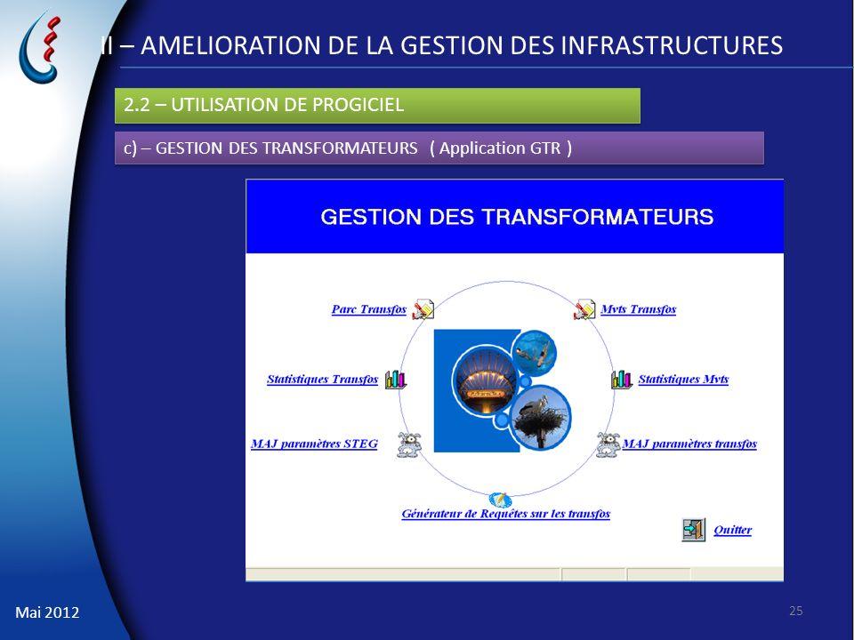 Mai 2012 II – AMELIORATION DE LA GESTION DES INFRASTRUCTURES 25 2.2 – UTILISATION DE PROGICIEL c) – GESTION DES TRANSFORMATEURS ( Application GTR )
