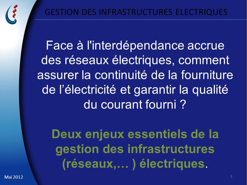 Mai 2012 GESTION DES INFRASTRUCTURES ELECTRIQUES 3 Face à l'interdépendance accrue des réseaux électriques, comment assurer la continuité de la fourni