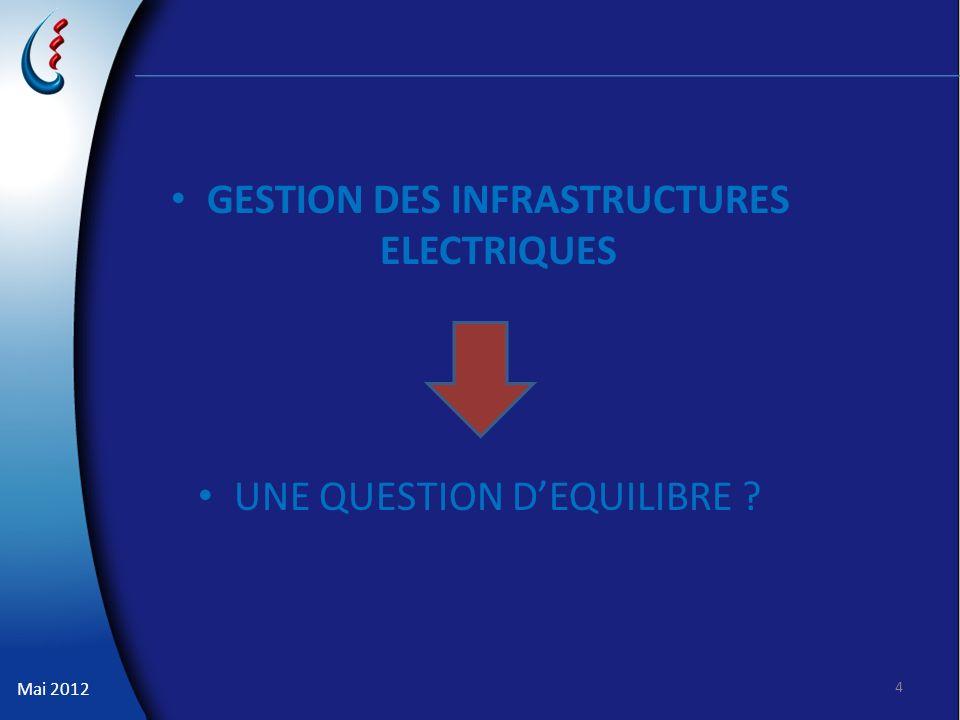 Mai 2012 GESTION DES INFRASTRUCTURES ELECTRIQUES UNE QUESTION DEQUILIBRE ? 4