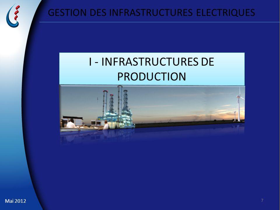 Mai 2012 GESTION DES INFRASTRUCTURES ELECTRIQUES 7 I - INFRASTRUCTURES DE PRODUCTION