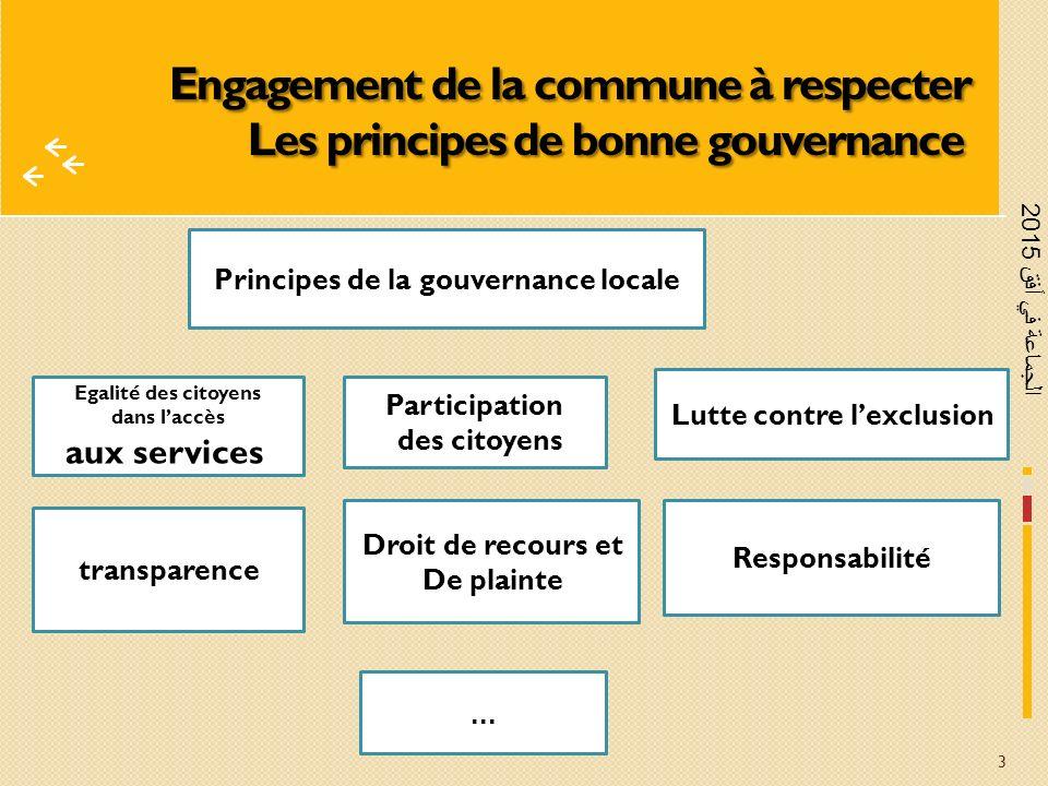 3 الجماعة في أفق 2015 Engagement de la commune à respecter Les principes de bonne gouvernance Lutte contre lexclusion Principes de la gouvernance loca