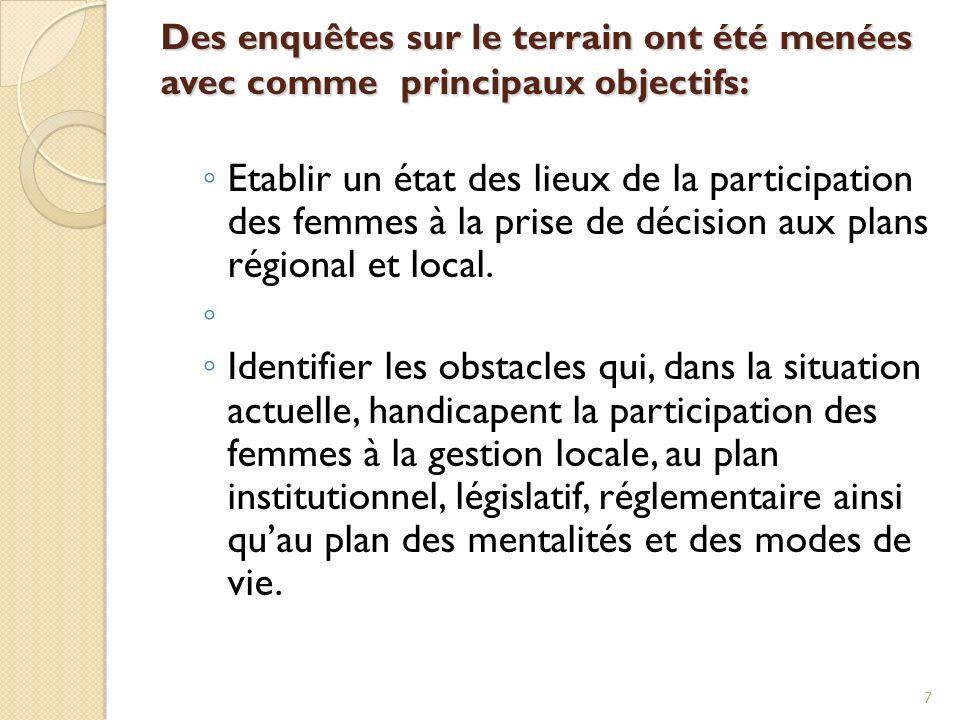 Des enquêtes sur le terrain ont été menées avec comme principaux objectifs: Etablir un état des lieux de la participation des femmes à la prise de déc