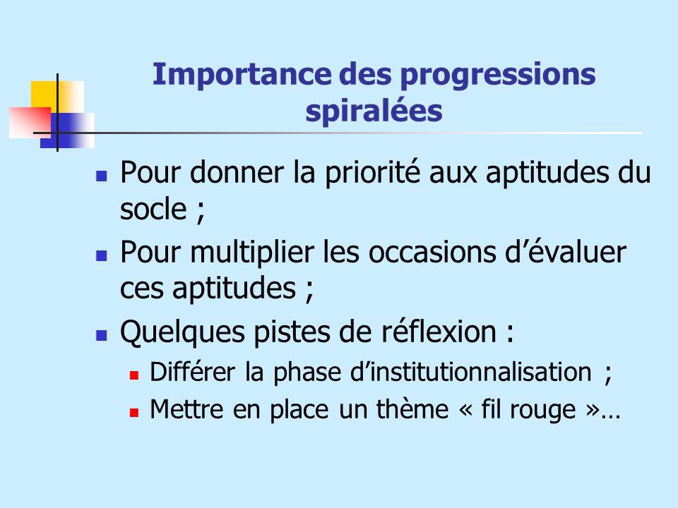 Importance des progressions spiralées Pour donner la priorité aux aptitudes du socle ; Pour multiplier les occasions dévaluer ces aptitudes ; Quelques