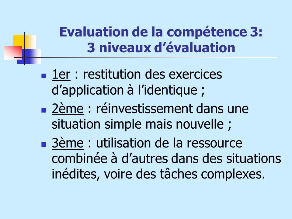 Evaluation de la compétence 3: 3 niveaux dévaluation 1er : restitution des exercices dapplication à lidentique ; 2ème : réinvestissement dans une situ