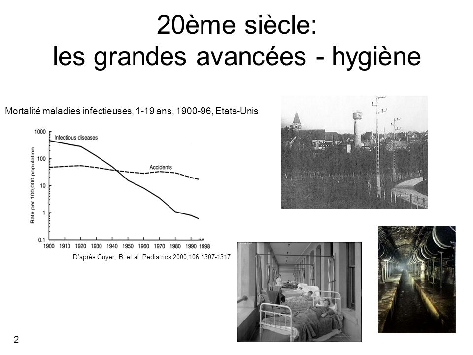 23 Tournant de lépidémie: fin février 2003 12 mars 2003: Alerte globale lancée par lOMS Christian, CID, 2004