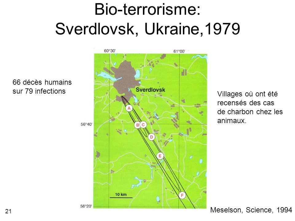 21 Bio-terrorisme: Sverdlovsk, Ukraine,1979 Villages où ont été recensés des cas de charbon chez les animaux.
