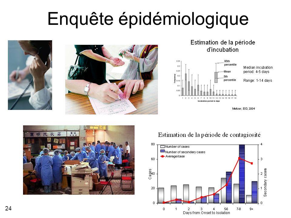 24 Enquête épidémiologique