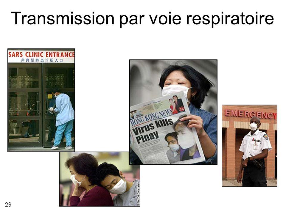 29 Transmission par voie respiratoire