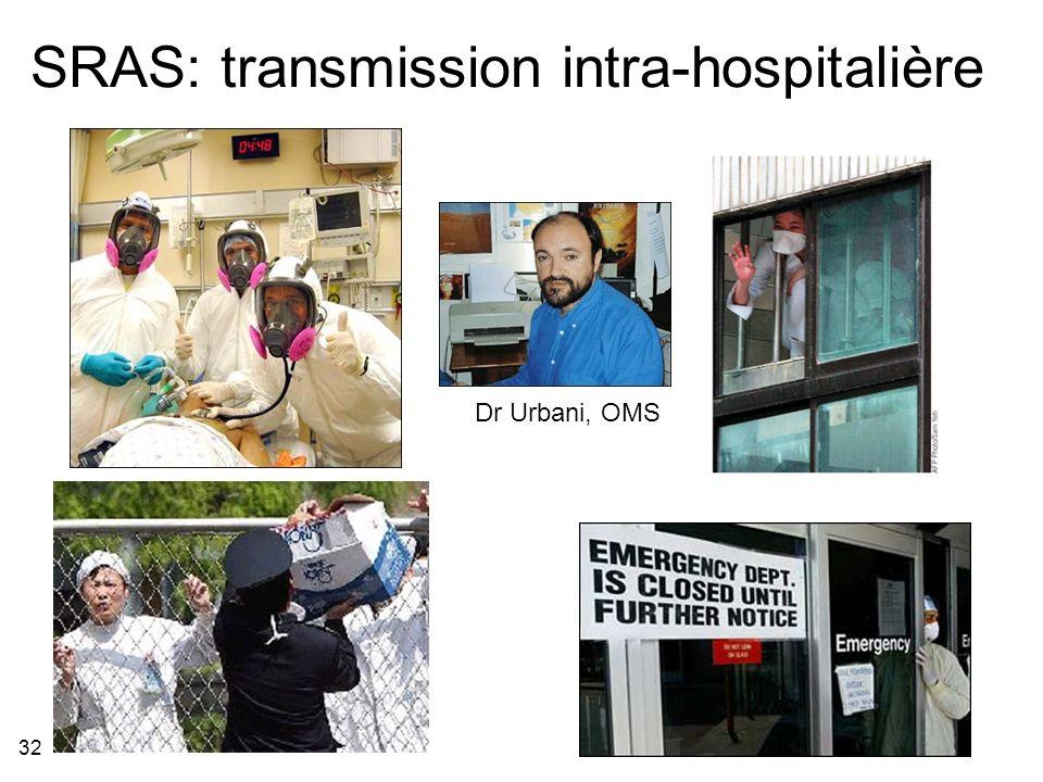 32 SRAS: transmission intra-hospitalière Dr Urbani, OMS