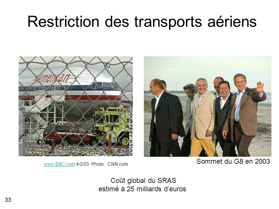 33 Restriction des transports aériens www.BBC.comwww.BBC.com 4/2/03 Photo: CNN.com Coût global du SRAS estimé à 25 milliards deuros Sommet du G8 en 20