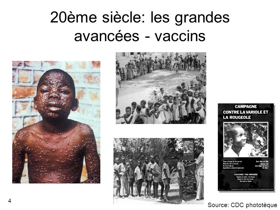 4 20ème siècle: les grandes avancées - vaccins Source: CDC phototèque