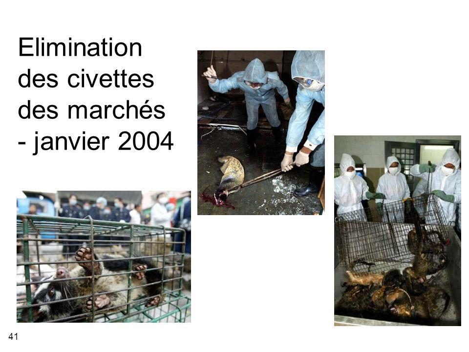 41 Elimination des civettes des marchés - janvier 2004