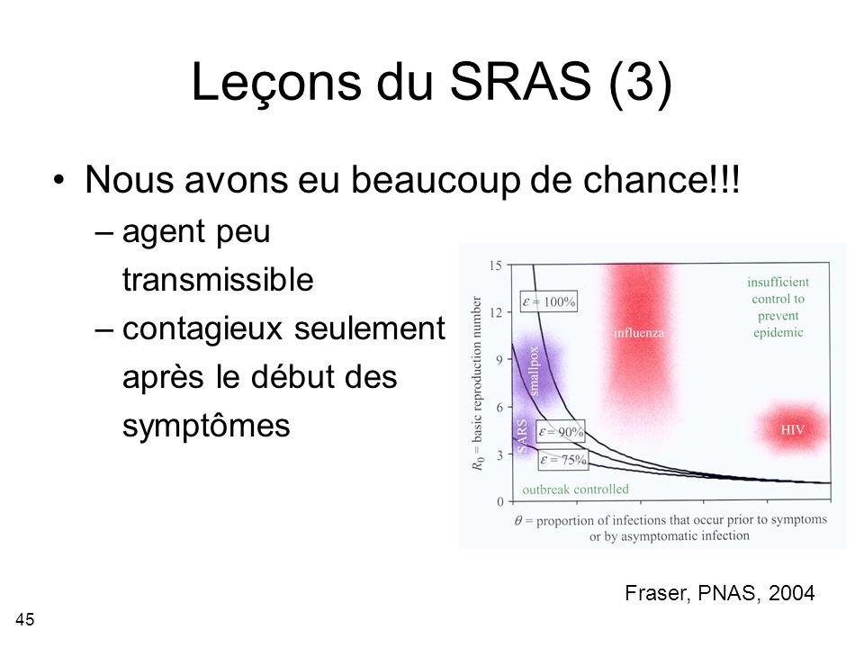 45 Leçons du SRAS (3) Nous avons eu beaucoup de chance!!.