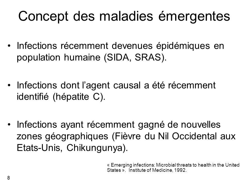 19 Transmission inter-humaine: population vectorielle Température à la surface du globeTransmission du paludisme en Afrique Tanser FC, Lancet 2003