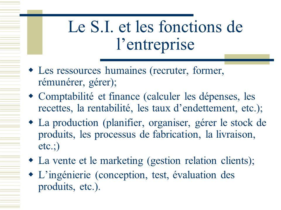 Le S.I. et les fonctions de lentreprise Les ressources humaines (recruter, former, rémunérer, gérer); Comptabilité et finance (calculer les dépenses,