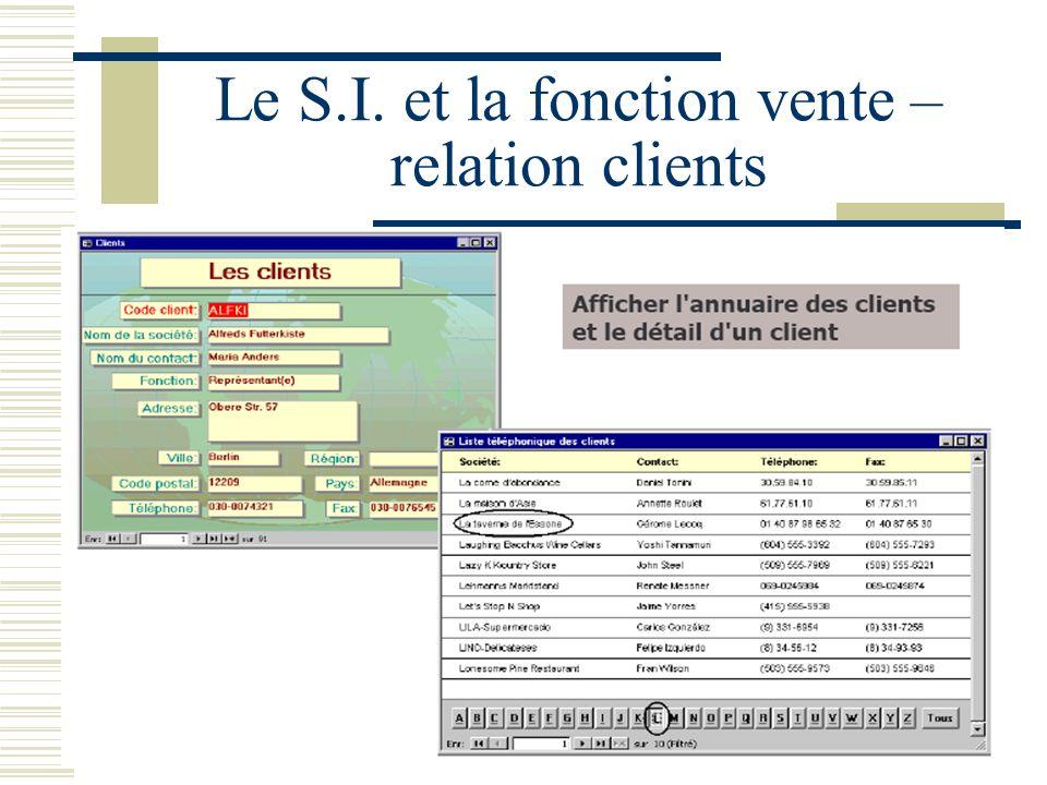 Le S.I. et la fonction vente – relation clients