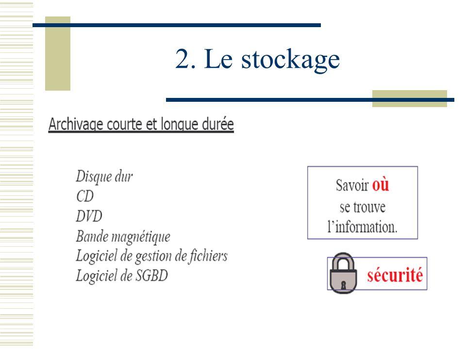 2. Le stockage