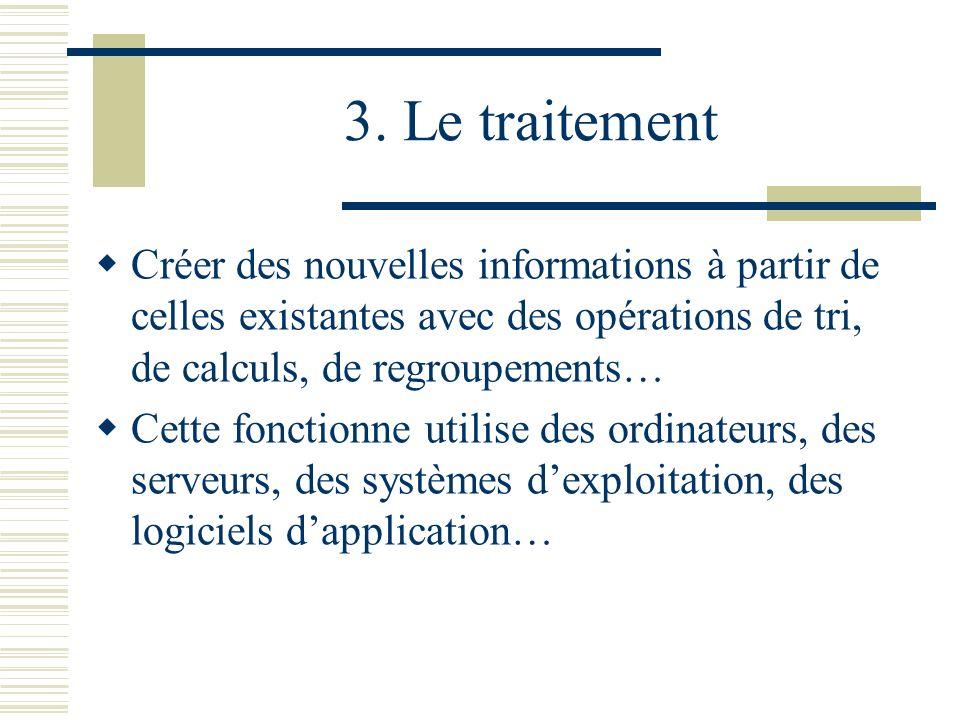 3. Le traitement Créer des nouvelles informations à partir de celles existantes avec des opérations de tri, de calculs, de regroupements… Cette foncti
