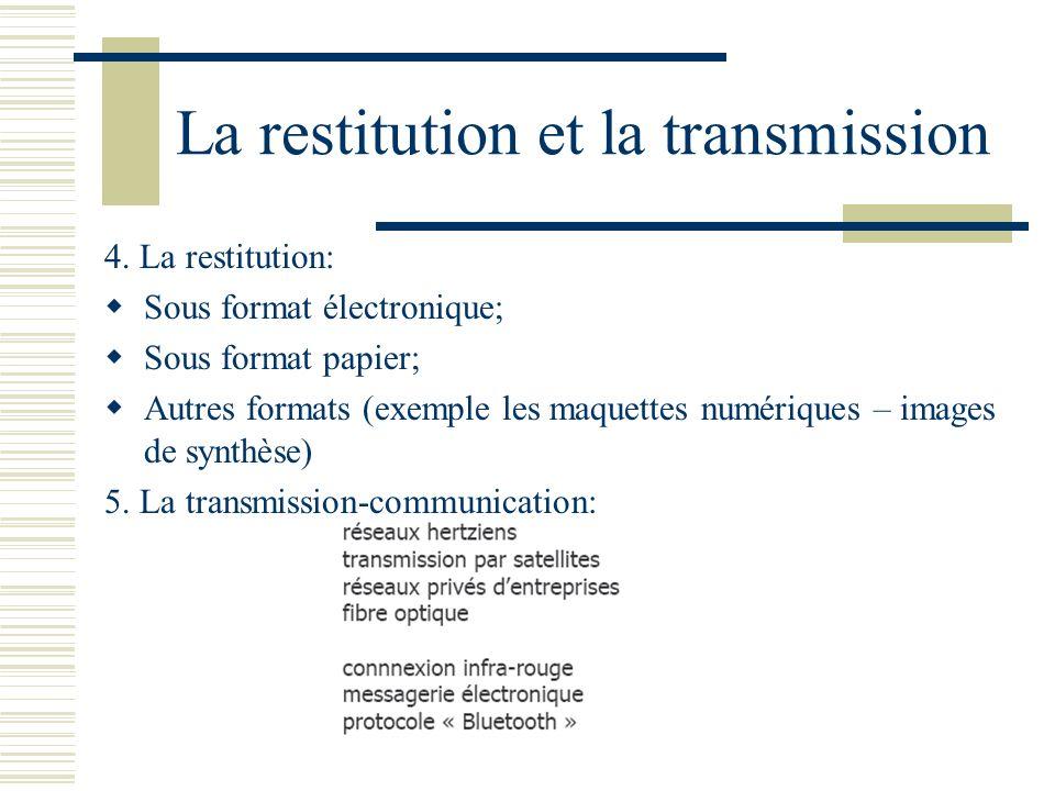 La restitution et la transmission 4. La restitution: Sous format électronique; Sous format papier; Autres formats (exemple les maquettes numériques –