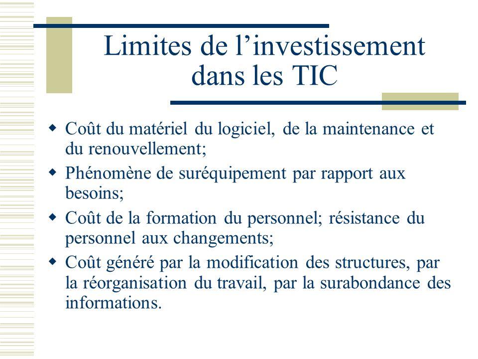 Limites de linvestissement dans les TIC Coût du matériel du logiciel, de la maintenance et du renouvellement; Phénomène de suréquipement par rapport a