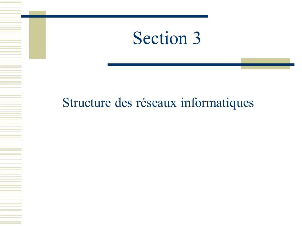 Section 3 Structure des réseaux informatiques