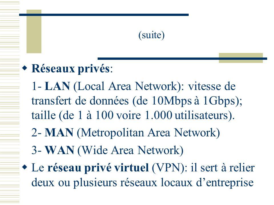 (suite) Réseaux privés: 1- LAN (Local Area Network): vitesse de transfert de données (de 10Mbps à 1Gbps); taille (de 1 à 100 voire 1.000 utilisateurs)