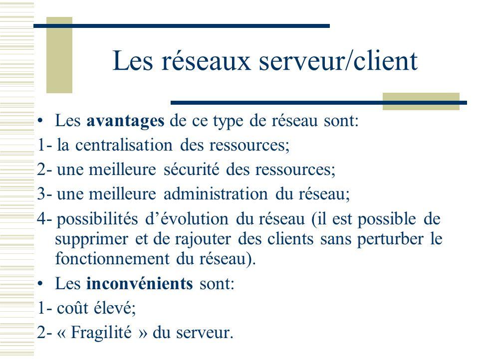 Les réseaux serveur/client Les avantages de ce type de réseau sont: 1- la centralisation des ressources; 2- une meilleure sécurité des ressources; 3-