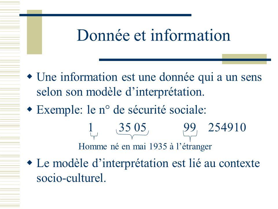 Donnée et information Une information est une donnée qui a un sens selon son modèle dinterprétation. Exemple: le n° de sécurité sociale: 1 35 05 99 25