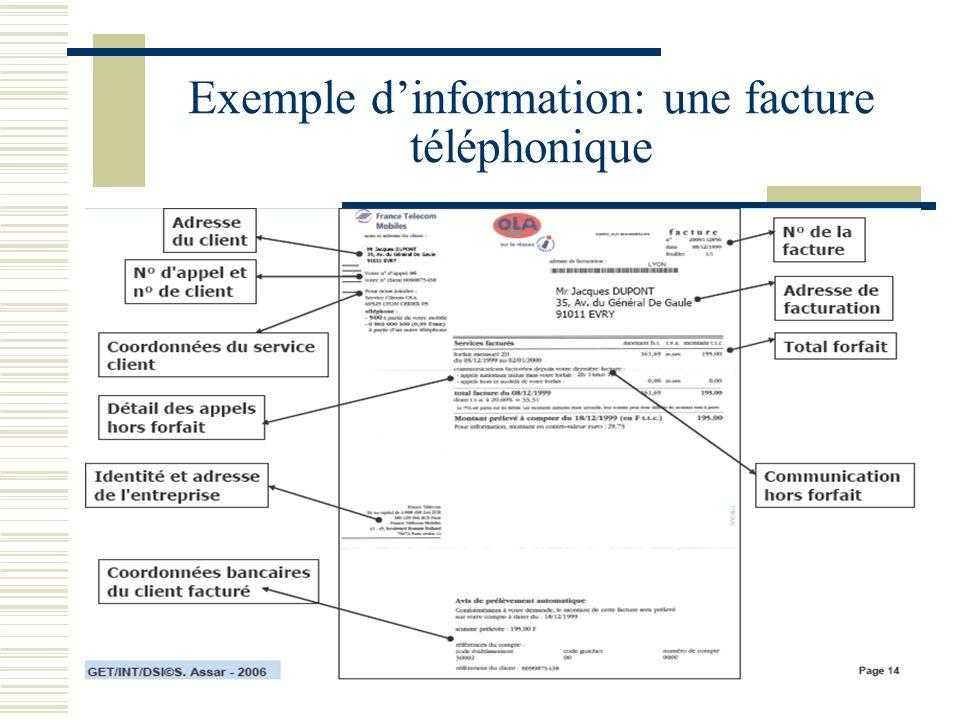 Exemple dinformation: une facture téléphonique