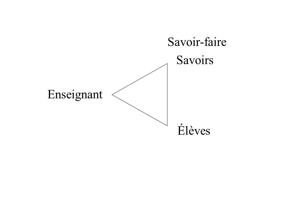 Tâches de transposition 10 textes écrits par Jean-Pierre Siméon La mouche qui lit, Rue du monde, 1998 1.