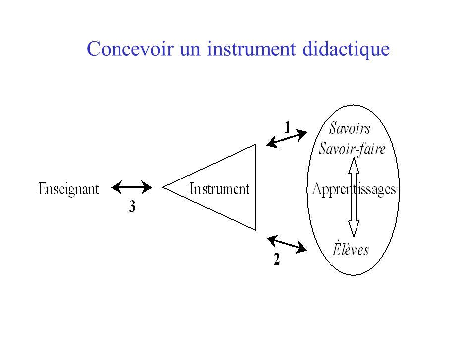3. L activité des enseignants Analyse intrinsèque Analyse extrinsèque