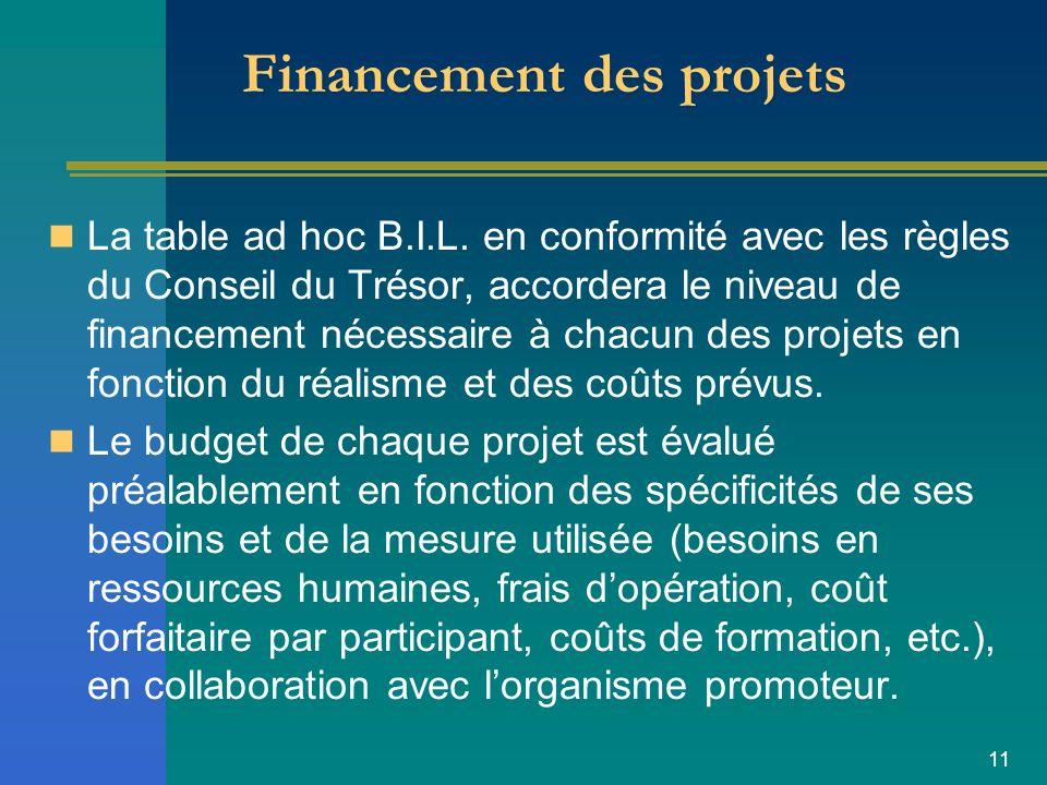 11 Financement des projets La table ad hoc B.I.L.