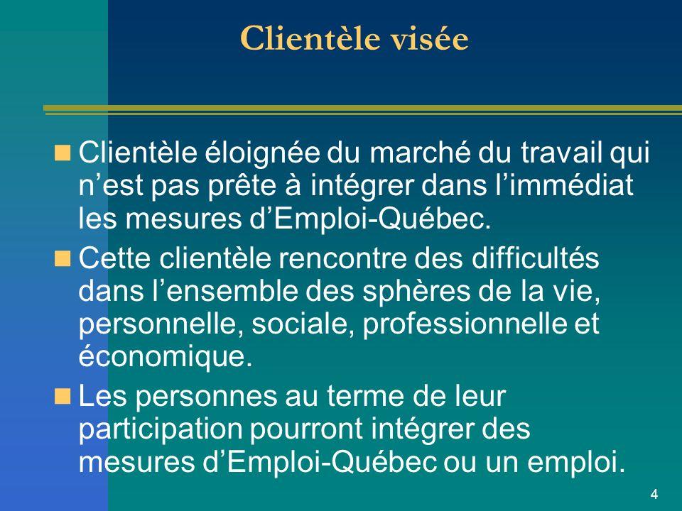 4 Clientèle visée Clientèle éloignée du marché du travail qui nest pas prête à intégrer dans limmédiat les mesures dEmploi-Québec.