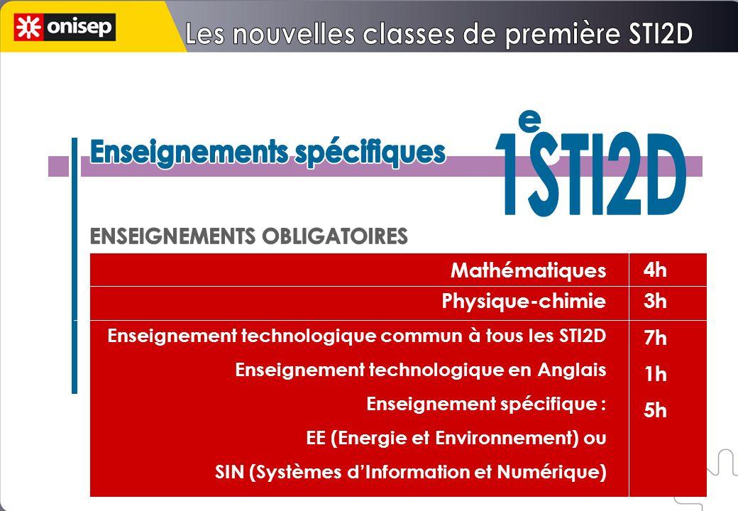 Mathématiques Physique-chimie Enseignement technologique commun à tous les STI2D Enseignement technologique en Anglais Enseignement spécifique : EE (Energie et Environnement) ou SIN (Systèmes dInformation et Numérique) 4h 3h 7h 1h 5h