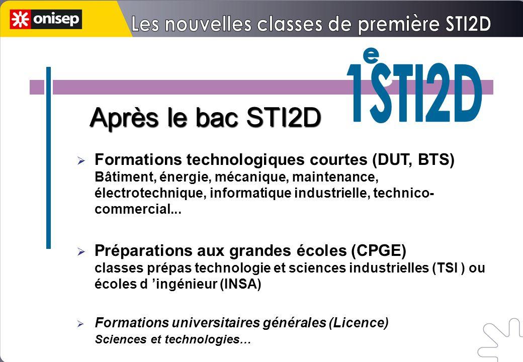 4h 3h 7h 1h 5h Après le bac STI2D Formations technologiques courtes (DUT, BTS) Bâtiment, énergie, mécanique, maintenance, électrotechnique, informatique industrielle, technico- commercial...