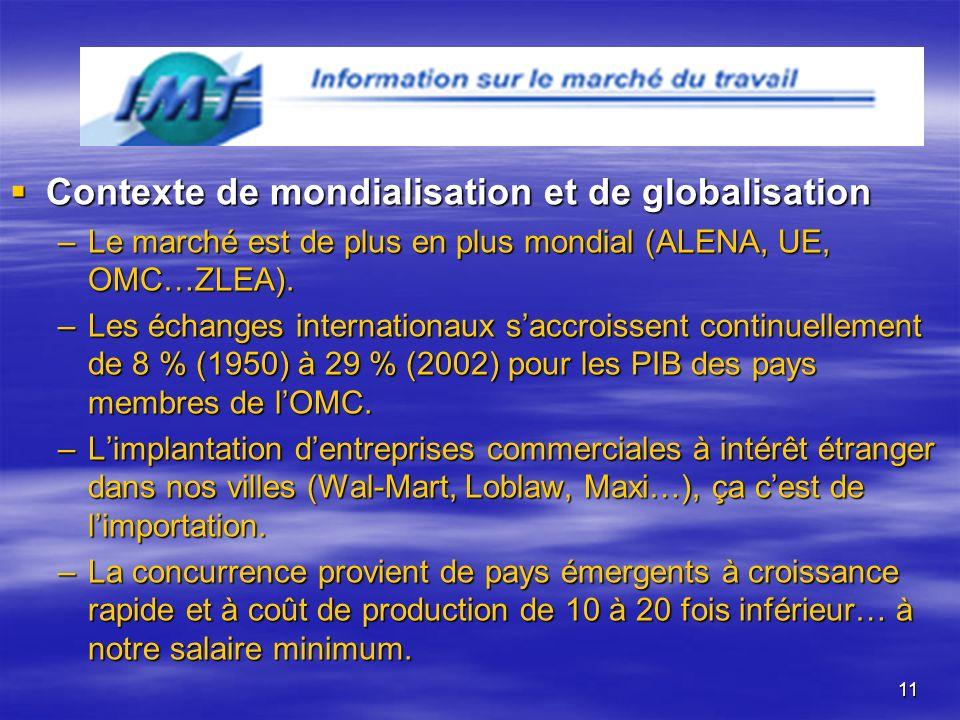 11 Contexte de mondialisation et de globalisation Contexte de mondialisation et de globalisation –Le marché est de plus en plus mondial (ALENA, UE, OMC…ZLEA).