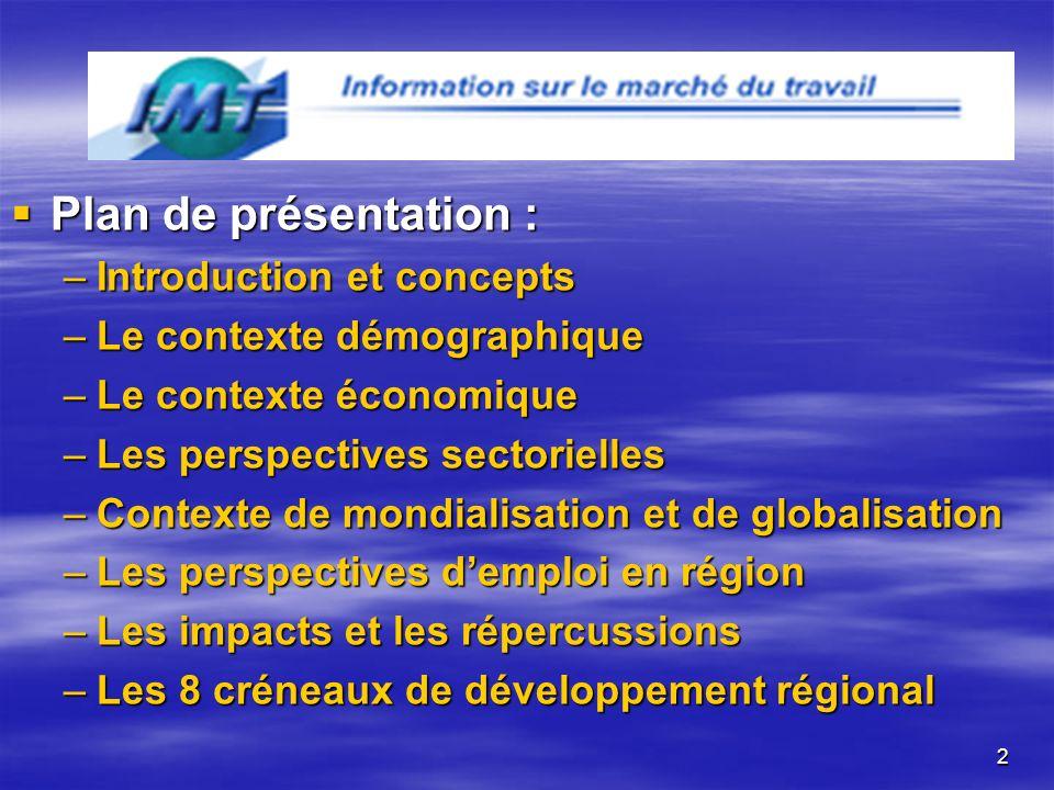 2 Plan de présentation : Plan de présentation : –Introduction et concepts –Le contexte démographique –Le contexte économique –Les perspectives sectorielles –Contexte de mondialisation et de globalisation –Les perspectives demploi en région –Les impacts et les répercussions –Les 8 créneaux de développement régional