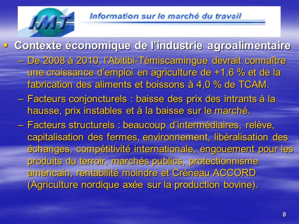 8 Contexte économique de lindustrie agroalimentaire Contexte économique de lindustrie agroalimentaire –De 2008 à 2010, lAbitibi-Témiscamingue devrait connaître une croissance demploi en agriculture de +1,6 % et de la fabrication des aliments et boissons à 4,0 % de TCAM.